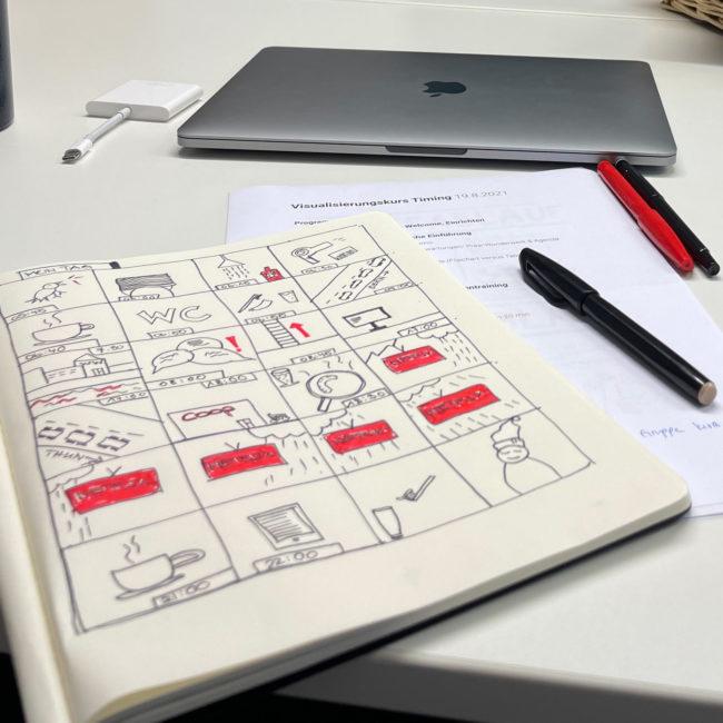 smartit-support-visualisierungskurs-02